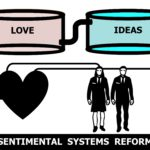 Slide from the Sentimental Systems Reform lecture. Illustration by Cory McAbee